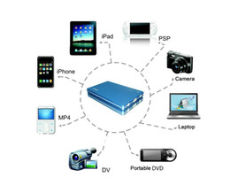 Wholesale Top Quality Notebooks - Top quality Portable 30000mAh REAL Capacity Power Bank and 50000mAh Battery Pack Charger for Mobile Phones Laptop Projector tablets Notebook