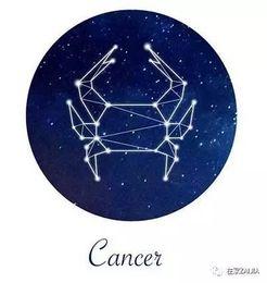 Wholesale Zodiac Key Chains - 12 Zodiac Galaxy Nebula Keychain Glass Cabochon Constellation Key Ring Glass Dome Libra Virgo Sign Key Chains Jewelry Key Holder