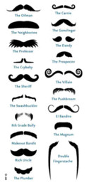 Wholesale Mustache Tattoos - Temporary tattoos stickers waterproof series of creative finger mustache fake body art makeup hot sexy set wholesale tattoo