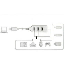 Wholesale Cheap Notebooks China - SimpleStone USB 2.0 Hi-Speed 4-Port Splitter Hub Adapter For PC Computer Notebook New 60315B13 Cheap adapter world