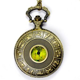 Wholesale Clock Locket Necklaces - 12 Constellation Australia Map Pocket Watches Round Dial Antique Quartz Watches Locket Wall Clocks Necklaces women Christmas gift 230223
