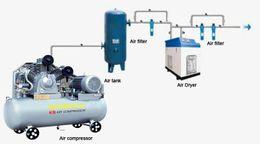 Wholesale Air Less Pump - continuous operation 300 Psi Pump Piston bigger Air Compressor main parts longer lifespan better selection