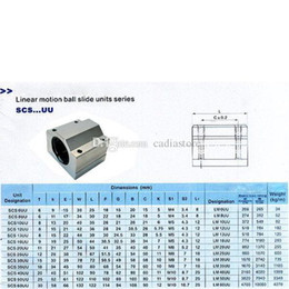 Wholesale Linear Ball Cnc - 1PC Silver SC10UU SCS10UU Linear Ball Bearing Steel Motion Bearing CNC Optical Axis Multiple Columns B00250 BARD