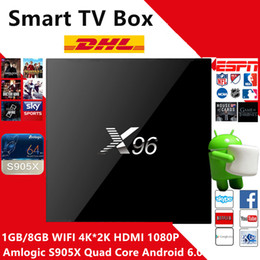 Wholesale Android Box App - X96 Amlogic S905X 64bits Android 6.0 Marshmallow TV BOX Cortex A53 Quad Core X96 1G+8G 4K Set Box support Wifi HDMI 2.0A Media Best APP 16.1