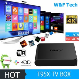 Wholesale Wholesale Android Set Top Boxes - Sunvell T95X TV Boxes Amlogic S905X 1GB DDR 8GB EMMC 2.4GHz WIFI Android 6.0 Set Top Box for television