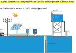 engrenagem óleo bomba hidráulica Desconto 2017 ano venda muito quente, Sistema de Energia Solar para a Água Submersbile Bombeamento 20HP / 15KW, 3 anos de garantia, IP65, Controle GPRS, CE