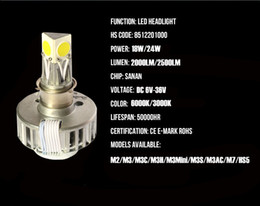 Wholesale Motorcycles Products - New product 24W 2500Lumen High Brightness M3 Motorcycles LED Headlight Manufacturer For Motorcycle LED Headlight all
