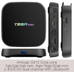 Wholesale Blackbox Hdmi - 10pcs T95Rpro 2GB 8GB Smart Android6.0 Marshmallow IPTV TV boxes 4K Ares SpinzTV Blackbox S912 Octa core 2.4G WIFI T95R