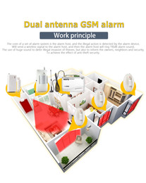 Wholesale 433mhz Pir - russia french spanish englisg language 433Mhz SIM Card wireless GSM security system Alarm panel with pir motion detector