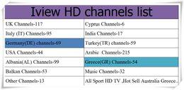 Wholesale Russia Arabic - IviewHD Iptv Abonnement Include Sport HD TV Albania UK Germany Italia Greece Turkey Russia Balkan Arabic Live Tv Support Android Box APK