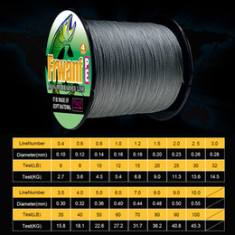 Wholesale Red Braided Fishing Line - Frwanf super pe braided fishing line 4strands 100M sea fishing 6-100LB fishing wires tools