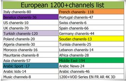 Wholesale Spain Usb - QHDTV Yearly Iptv M3U French Arabic Iptv For More 1300 Live Dutch UK Spain Turkey Germany Algeria Africa Italy IP TV Channels