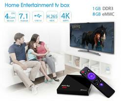 Wholesale Media Usb Hdmi - 2017 Hot Android 7.1 TV Box Quad Core RK3328 A5X PLUS MINI 1GB 8GB KD Loaded USB 3.0 Media Player TV Boxes VS V88 MXQ PRO
