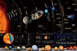 lienzo óleo abstracto piano Rebajas El Sistema Solar Espacio Universo Planeta Lienzo Cartel Ciencia Educación HD Imprimir cartel Pintura al óleo Arte de la pared para la decoración casera