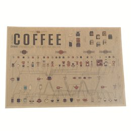 Wholesale cafe picture - High Quality Italy Coffee Espresso Matching Diagram Paper Poster Picture Cafe Kitchen Decorative Wall Stickers