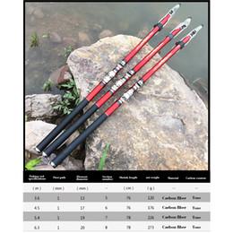 clear fishing lures Australia - lure Rock 3.6 4.5 5.4M 6.3M Carbon Spinning Fishing Rod Vara De Pesca Carp Fishing Pesca Lure