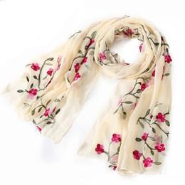06179146799d chaude 2018 nouvelle marque femmes foulard printemps été foulards en soie  châles et wraps dame pashmina plage étoles hijab foulard echarpe hijab  châle ...