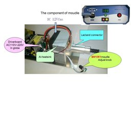 Wholesale input modules - input full Voltage AC110-220v for LED medical endoscope lighting source module High CRI90 LED knob controller SN1061-H
