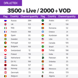 Neotv Iptv Subscription 1800 Channels One Year French Arabic For