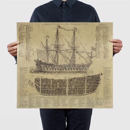 Argentina Gran época marítima Antiguos diseños de barcos de guerra Carteles antiguos Carteles de papel Kraft Pegatinas de pared Decoración mural cheap sticker paper for wall designs Suministro