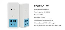 $enCountryForm.capitalKeyWord Canada - Sonoff S22 Smart Wifi Power Socket AU CN Plug Wireless Outlet Socket Support Temperature Humidity Monitor Sensor Work With Alexa