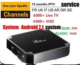$enCountryForm.capitalKeyWord Australia - x96mini with ARABIC Turkish Egypt Yeman Irak Algeria USA UK Canada 1600+ Channels VOD 2000 Android tv box S905W 2+16GB h.265 4k*2k Video