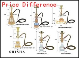 Wholesale No Products Only Price Difference