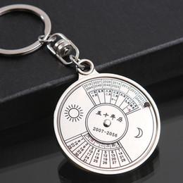 $enCountryForm.capitalKeyWord Canada - Creative metal key chain in Chinese English compass calendar key ring chain business calendar a