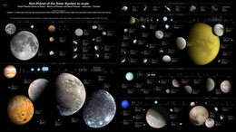 Body Art Ink NZ - Small bodies of the Solar System Art Poster Wall Decor Pictures Art Print Home Decor Poster Unframe 16 24 36 47 Inches