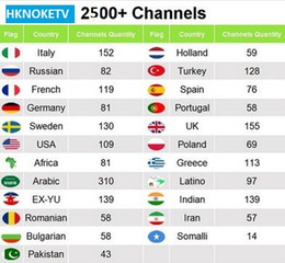 $enCountryForm.capitalKeyWord NZ - HKNOKETV IPTV 1 year European sweden italy IPTV Support for Android tv box APK m3u Smart tv