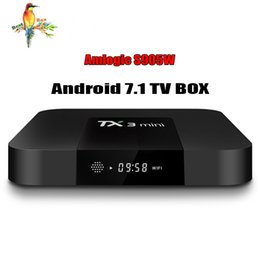 Android Set Top Box Quad NZ - TX3 MINI TV BOX Android 7.1 Amlogic S905W Quad Core Set-top Box 1GB 8GB WIFI Smart Media players