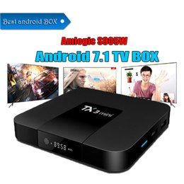 Internet Tv Android Canada - Amlogic S905W TV Box TX3 Mini 1GB 8GB Best Internet TV Box Android 7.1 better than X96 MINI MXQ PRO TV Box support 4K H.265 1080P