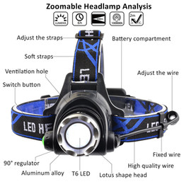 Lampe frontale led rechargeable CREE XMLT6 5000Lumens Zoom Lampe frontale lampe torche LED Lampe frontale + 18650 Batterie Lampe frontale lanterne en Solde