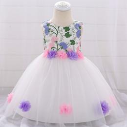 $enCountryForm.capitalKeyWord NZ - 2019 kids clothes New baby dress 0-2 years old child order flower princess dress wash dress