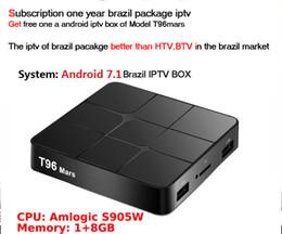 Brazil Iptv Canada | Best Selling Brazil Iptv from Top