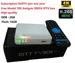 $enCountryForm.capitalKeyWord NZ - EVDTV HAY IPTV France Turkey Germany Africa ARABIC TV Netherlands VOD work with Android tv box amlgoic s905X 2+16GB real 4K H.265