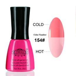 Shop Fast Dry Nail Polish UK | Fast Dry Nail Polish free