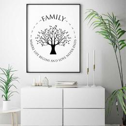 $enCountryForm.capitalKeyWord Australia - Home Decor Nordic Style Prints Tree Painting Pictures Wall Art Modular Canvas Black White Minimalist Poster Modern For Bedroom