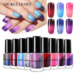 Thermal Changing Nail Polish Australia | New Featured Thermal ...