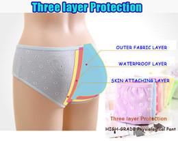 $enCountryForm.capitalKeyWord NZ - Panties Leak Proof Breathable Girl 's Briefs Modal Menstrual Sanitary Period Physiological Underwear Modal Underpants for Girl