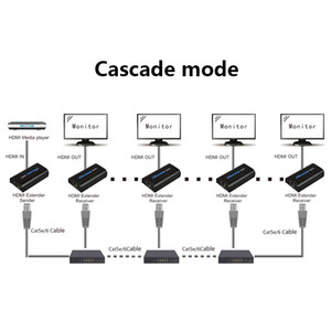FreeShipping HD-MI Extender над TCP IP 80M / 100M / 120M HD-MI Extensor Extensor через CAT5 / CAT5E / CAT6 в UTP RJ45 сеть HDMI Transmissor приемник