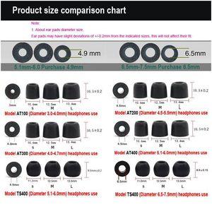 2 PCS / 1 pares Anjirui TS400 Black M Calibre Almofadas de orelha / Tampão 4.9mm Memory Foam Eartips para Ear Fone de ouvido Dicas Esponja EA BbyXJC