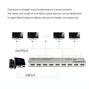 HDMI splitter divider one in eight out one into eight HD 3D split screen