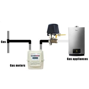 حار بيع الغاز تسرب كاشف منزل حاكمة استشعار الغاز استشعار إنذار الانذار sniffer 220 فولت