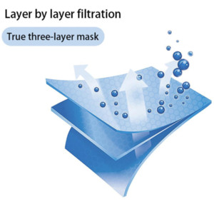 Free shipping!In stock!Disposable face mask 3 Ply Breathable for Blocking Dust Air Anti-Pollution Mask Protection