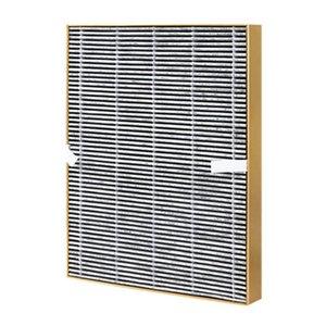 Air Purifiers Carbon Composite Filter For Midea Purifier KJ20FE-NH3 KJ20FE-NH5 KJ210G-C42 KJ210G-C46 KJ200G-C41 KJ200G-D41 KJ20FE