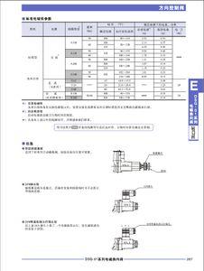yuken DSG-01-3C9-D24-N1-50 Solenoid valve