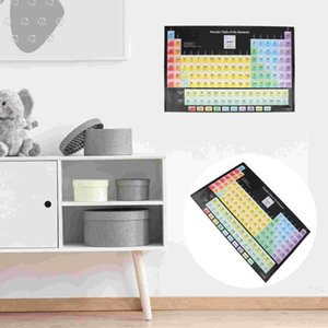 Novelty Items 1pc Chemistry Periodic Table Wall Art Painting Decor