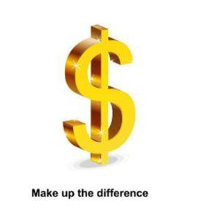Özel Nakliye Bağlantıları, Siparişiniz Fiyat Farkınızı Makyaj, Navlun Uzaktan Farklı Parası