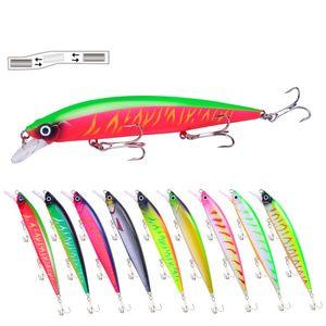 1 PCS 14cm 18.3g Big Minnow Fishing Lures Wobblers Crankbaits Jerkbaits Artificial Hard Baits Hooks 3D Eyes For Carp Fishing 1168 Z2